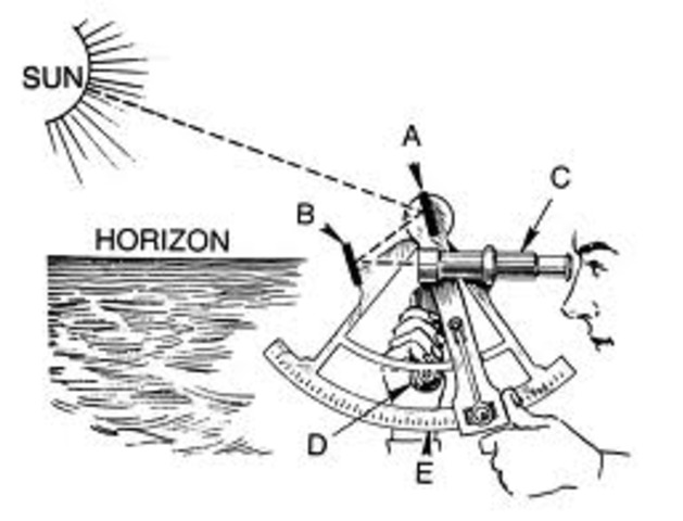 Sextant- Invented by John bird