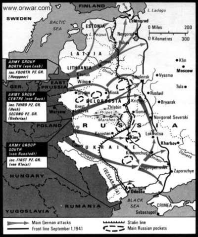 Hitler attacks Russia - Operation Barbarossa