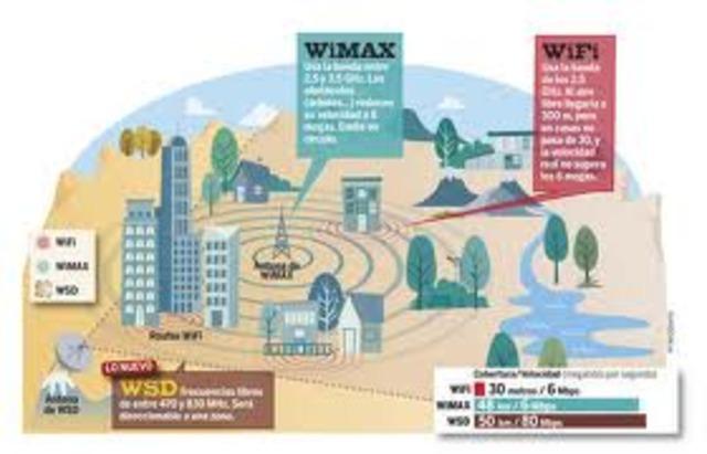 Internet con conexión de banda ancha