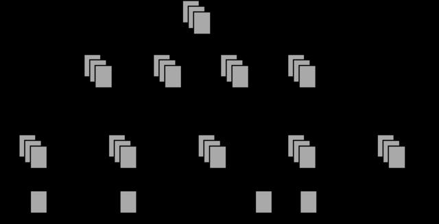 Creacion DNS