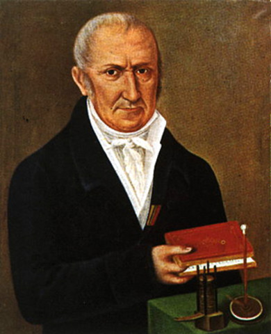 Alessandro Volta Creates Electrochemical Cells and Batteries