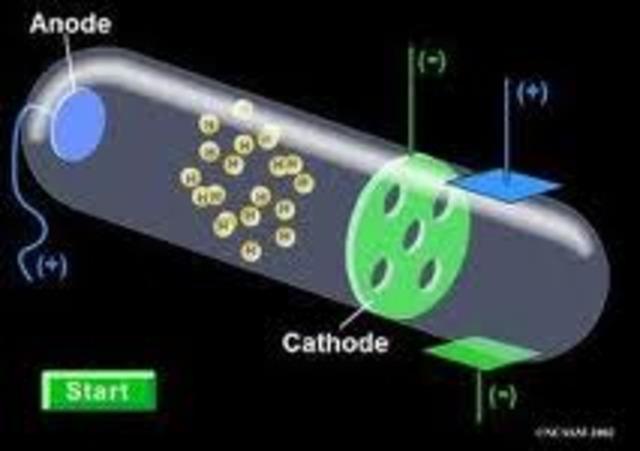 Eugene Goldstein Studies Cathode Rays and Anode Rays