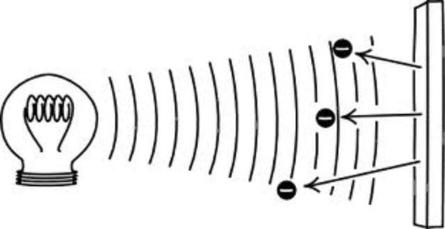 Max Planck Develops the Quantum Theory