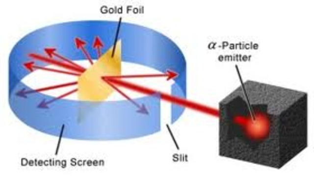Ernest Rutherford Conducts Gold Foil Experiment