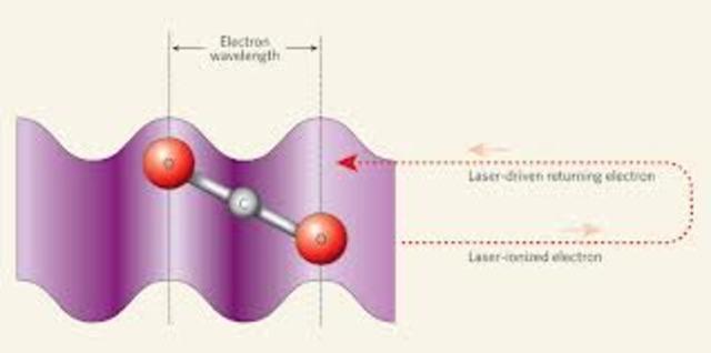Louis deBroglie Explains Wave-like Nature of Electrons