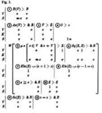 "el primer lenguaje de programación de alto nivel ""Plankalkül"""