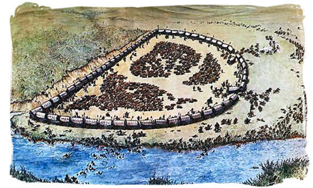 The Battle of Blood River