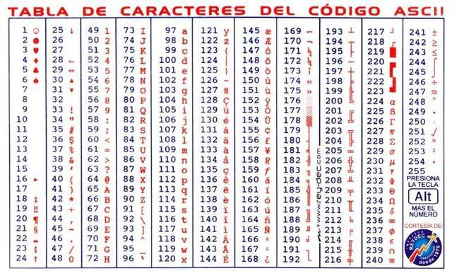 Sistema ASCII