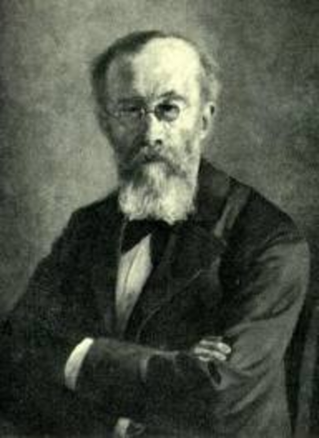 Structualism - Wilhelm Wundt