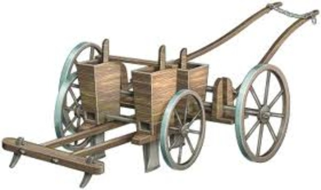 Seed Drill invented by Jethro Tull