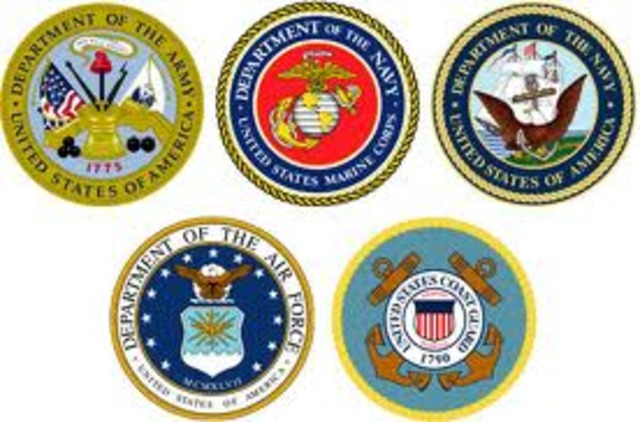 Armed Forces Immigration Adjustment Act