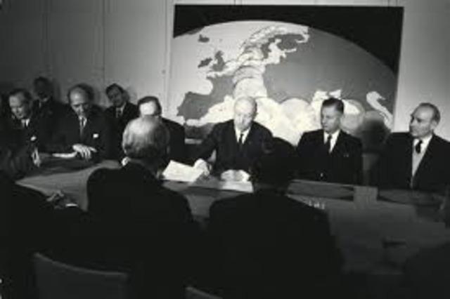 Creation of NATO ( North Atlantic Treaty Organization )