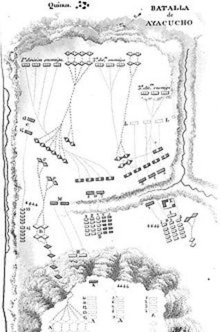 Perú , Batalla Del Acayucho