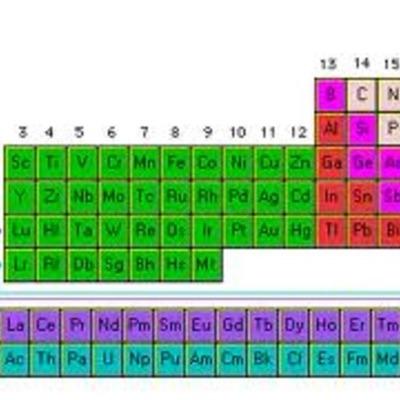 Tabla Periódica de los  Elementos timeline