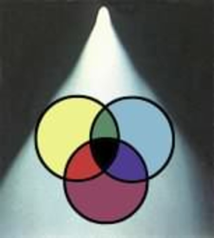 the first additive color screen film material