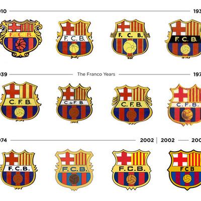Barcelona FC timeline