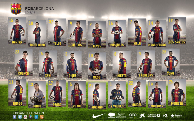 Actual FCB 2013