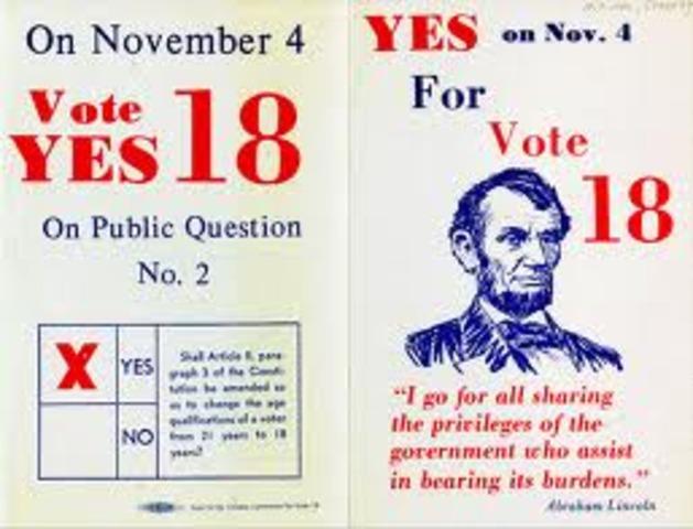Amendment, 26th