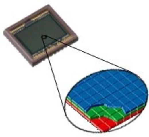 Foveon Camera Chip