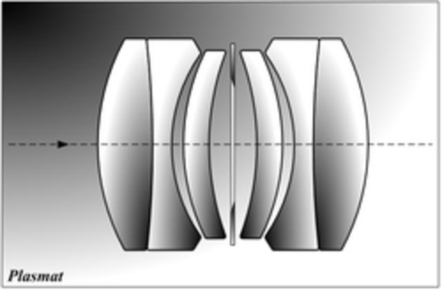 Plasmat lens