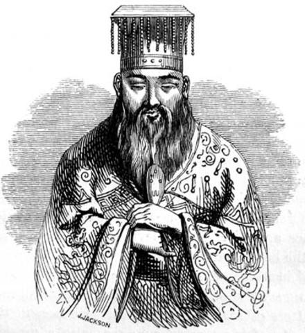 Birth of Confucious