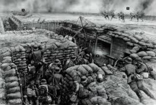 German Offensive