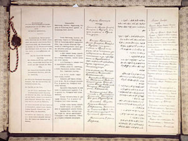 Russia - Signs the treaty of brest Litovsk, which is a peace treaty between russia and central powers.
