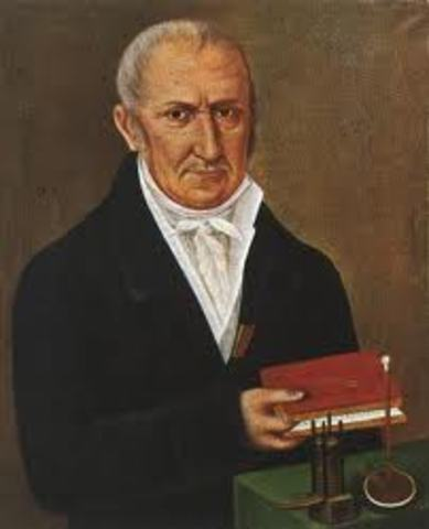 Alessandro Volta invents the battery