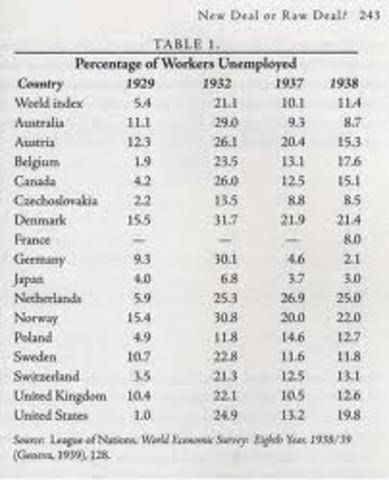 Germany: Unemployment is extinct