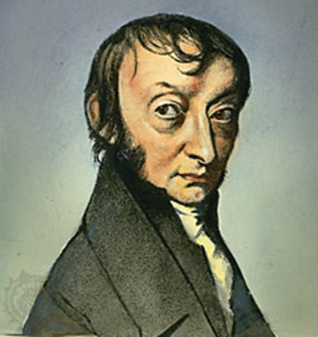 Amedeo Avogadro propone la ley de Avogadro