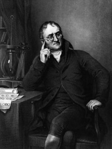 John Dalton propone la ley de Dalton