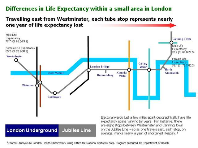 1st Jubilee line of inequality published