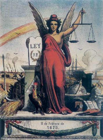 First Republic 1873