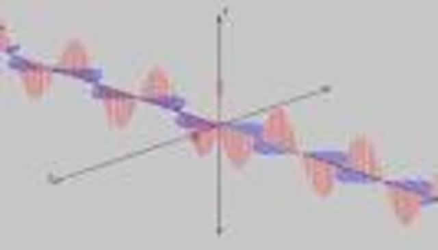 teoría electromagnética de la luz.