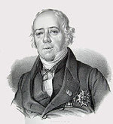 Hans Christian Orsted (1777-1851)