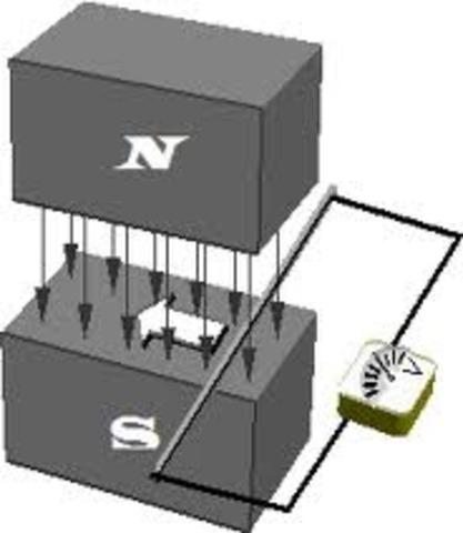 MICHAEL FARADAY DESCUBRE LA INDUCCIÓN ELECTROMAGNETICA