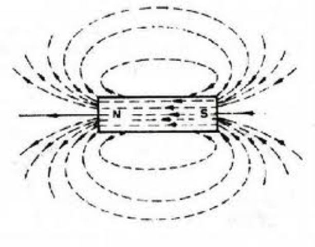 Hans Christian Ørsted predijo la existencia de los fenómenos electromagnéticos