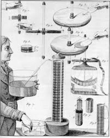 Inicios de Alessandro Volta