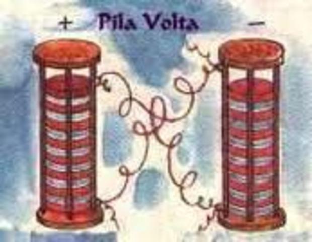 LA PILA DE VOLTA