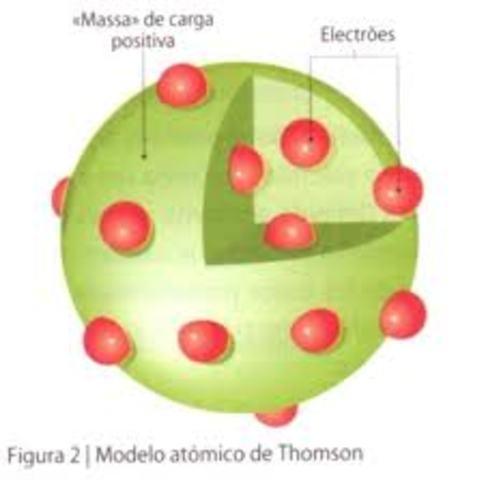 """Thomson dio el Romanes Lecture en Oxford sobre """"La teoría atómica"""""""