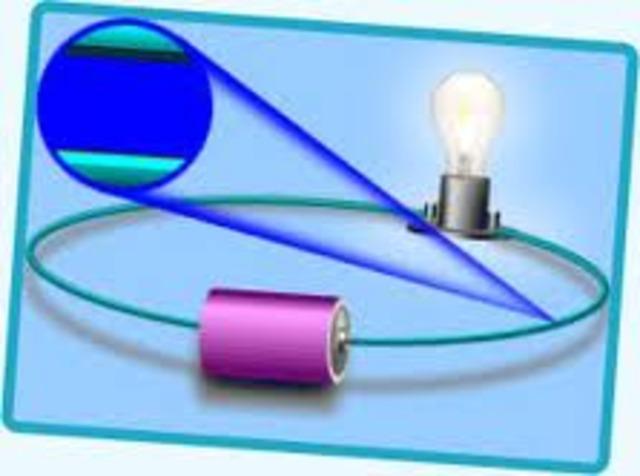 principios de la electrodinámica