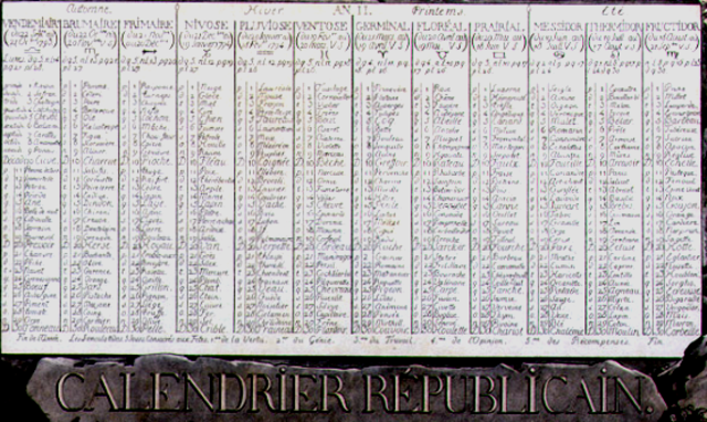 Abolition of the monarchy and the start of the Republican Calendar