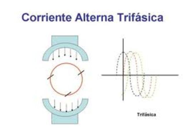 AC trifasica