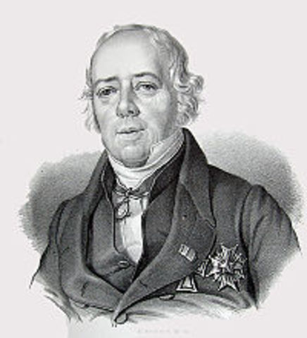 Muerte Hans Christian Ørsted