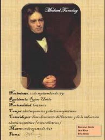 Investigaciones De Faraday