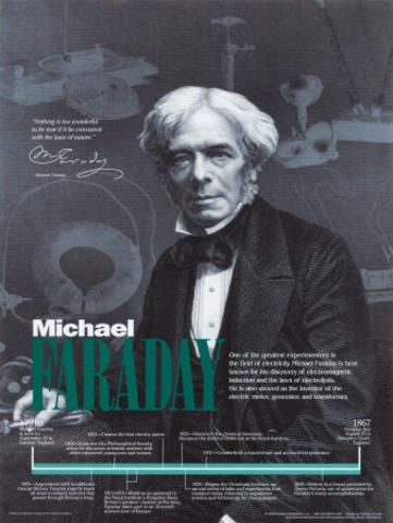 Sabías Que Michael Faraday