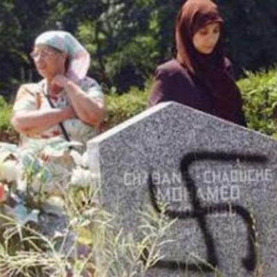 Перечень актов вандализма над мусульманскими святынями в Крыму  timeline