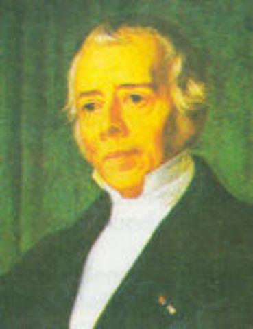 Contribuciones De Hans Christian Ørsted