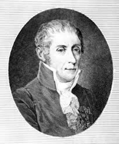 Nombramientos De Alessandro Volta