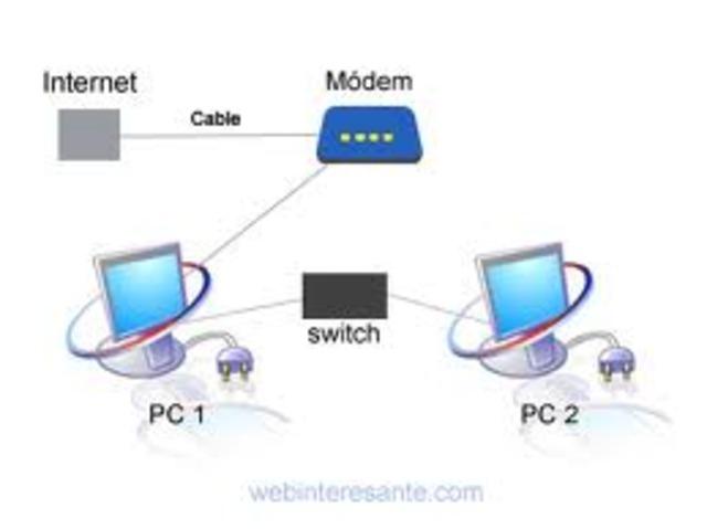 Conexion de computadoras